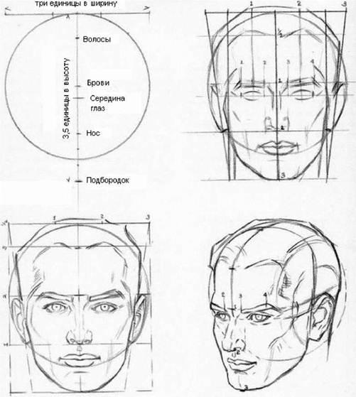 Что значит когда рисуют лица